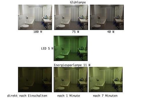Lichtvergleich.jpg