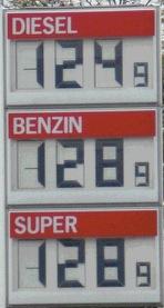 Benzinpreis am 13. Okt. 2008: 1,28 EUR