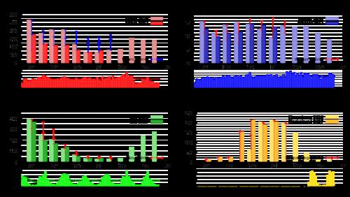Energiedaten 2017-07