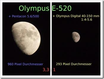 vergleich objektive 001